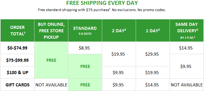 9487b470591 Shipping Charges
